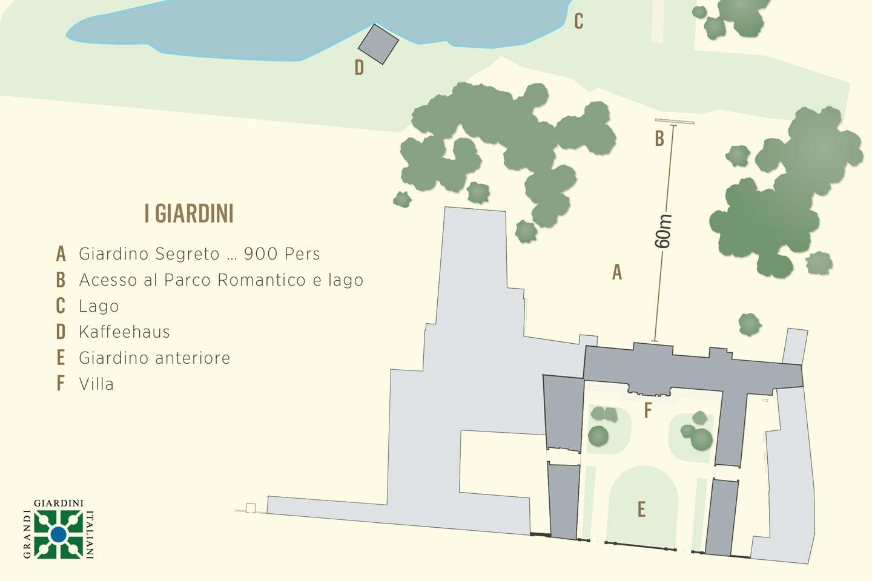 Villa Mosconi Bertani - Giardini e Parco